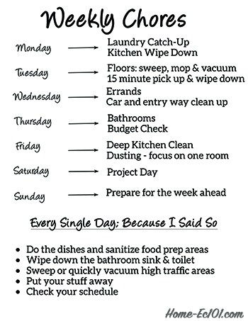 weekly chore schedule home ec 101