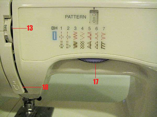 Parts of a sewing machine 4